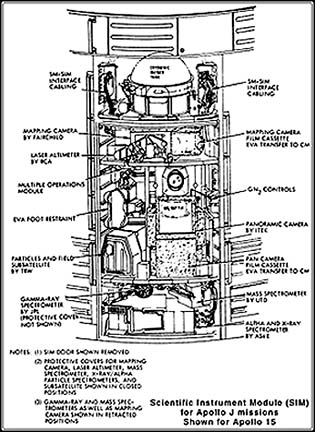 apollo 11 schematics